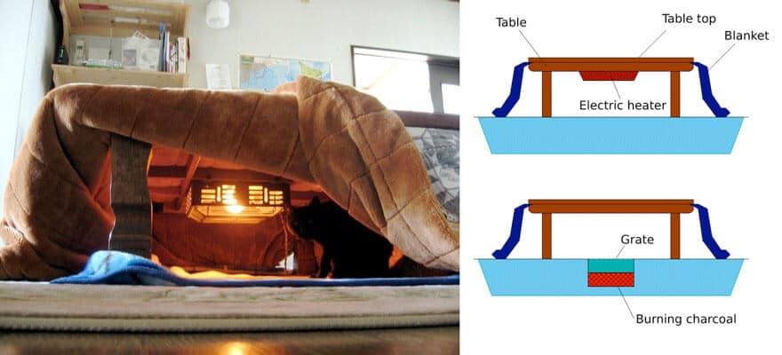 kotatsu-japanese-heating-bed-table-32